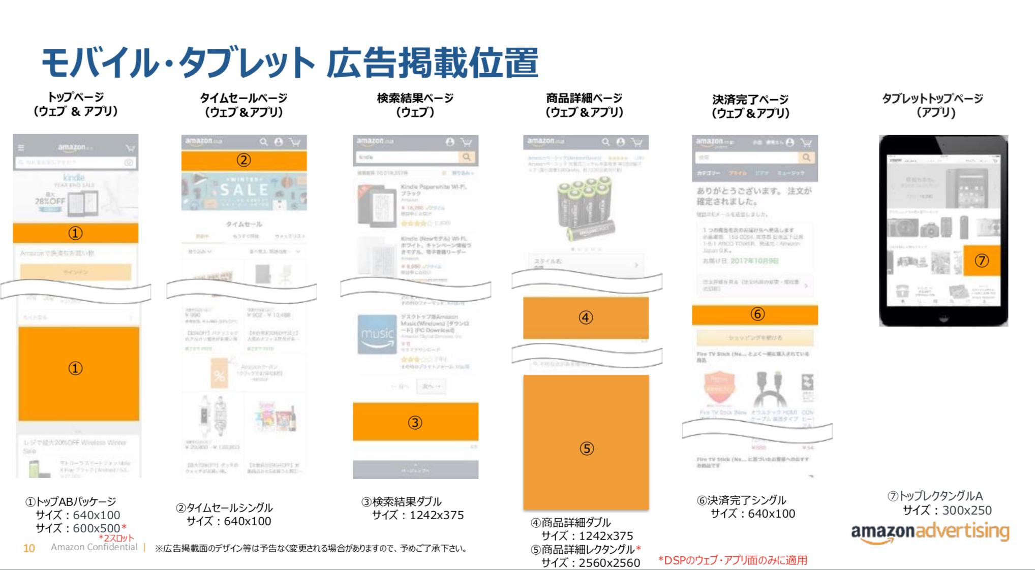 Amazon広告の掲載位置(モバイル・タブレット)
