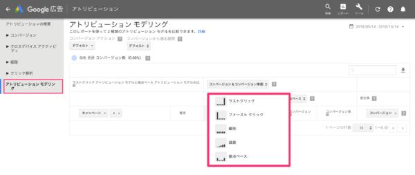 Google広告のアトリビューションモデリング