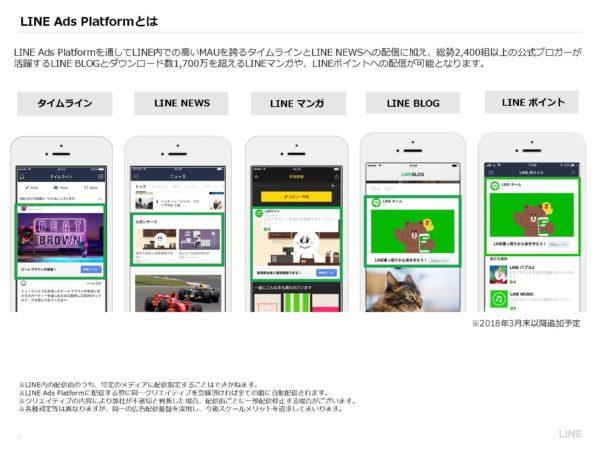 LINE Ads Platformとは