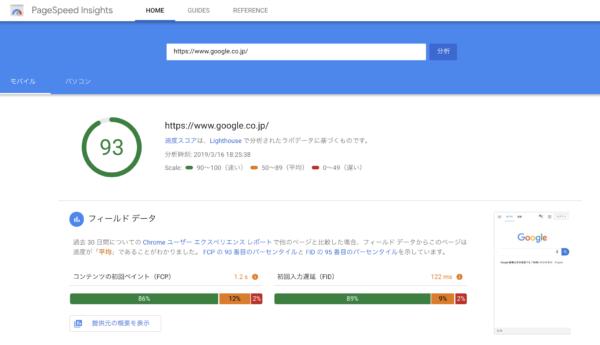 PageSpeed Insights による速度スコア