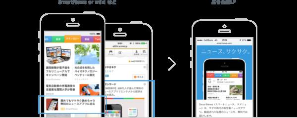 SmartNews Ads(スマートニュースアド)について