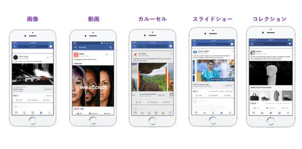 Facebook 広告フォーマット