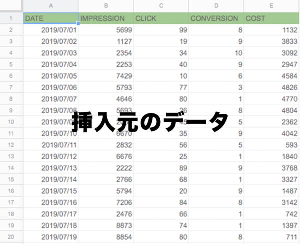 IMPORTRANGE関数 使い方 挿入元のデータ
