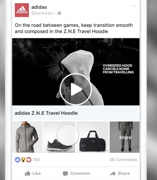 Facebook広告 フォーマット