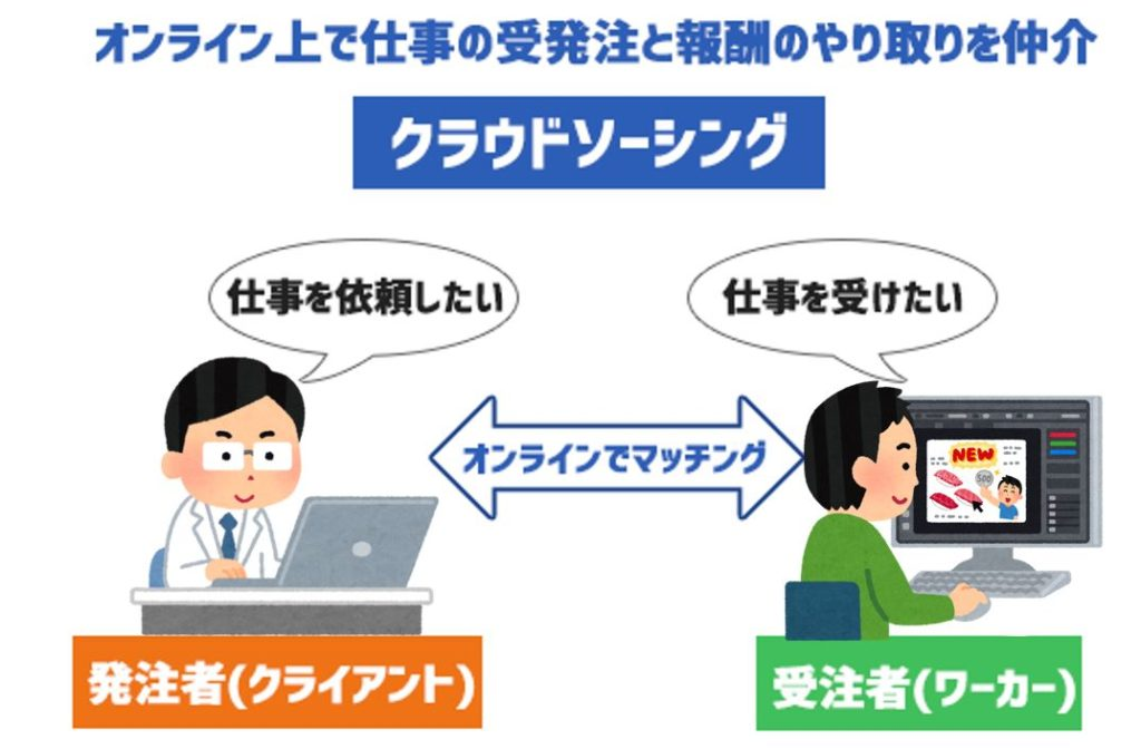 動画制作サービス7選