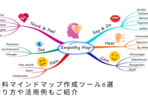無料マインドマップ作成ツール6選 作り方や活用例もご紹介
