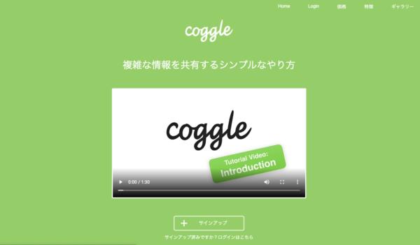 マインドマップ Coggle